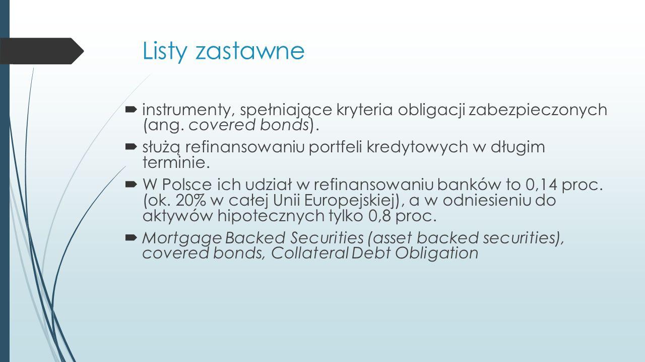 Listy zastawne  instrumenty, spełniające kryteria obligacji zabezpieczonych (ang.