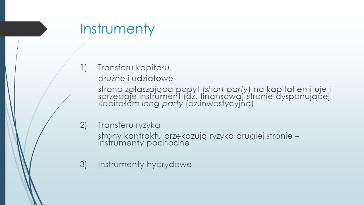 Instrumenty 1)Transferu kapitału dłużne i udziałowe strona zgłaszająca popyt (short party) na kapitał emituje i sprzedaje instrument (dz.