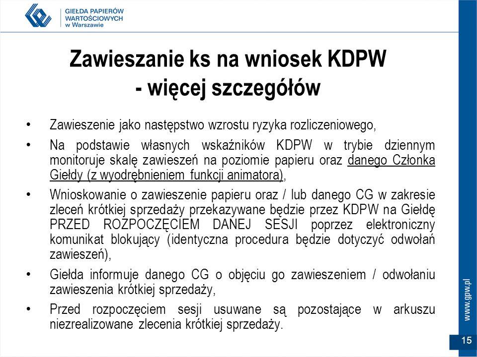 15 Zawieszanie ks na wniosek KDPW - więcej szczegółów Zawieszenie jako następstwo wzrostu ryzyka rozliczeniowego, Na podstawie własnych wskaźników KDP