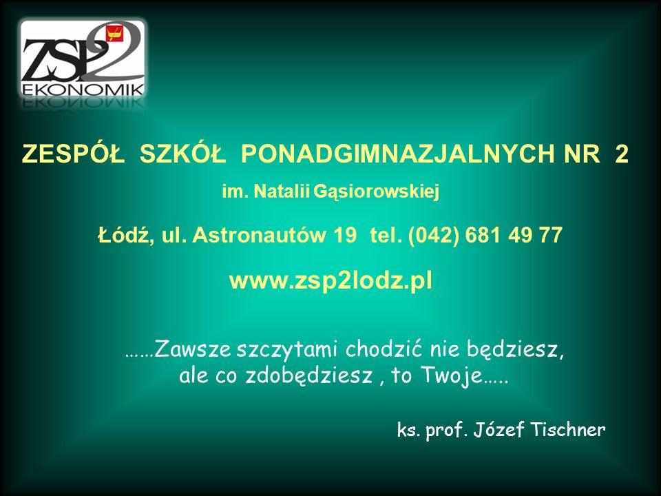 Nasza szkoła na planie miasta tramwaj : 15, 16 autobus : 52, 57,61,69 Astronautów
