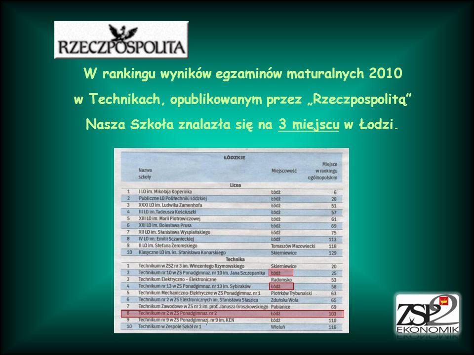 """W rankingu wyników egzaminów maturalnych 2010 w Technikach, opublikowanym przez """"Rzeczpospolitą Nasza Szkoła znalazła się na 3 miejscu w Łodzi."""