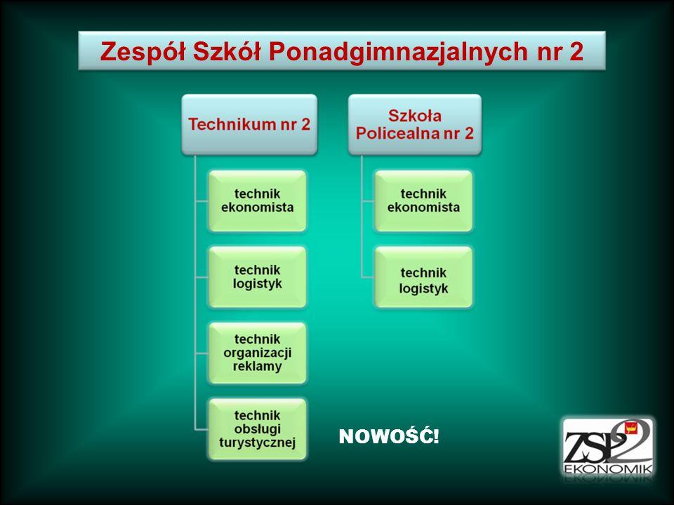 Zespół Szkół Ponadgimnazjalnych nr 2 NOWOŚĆ!