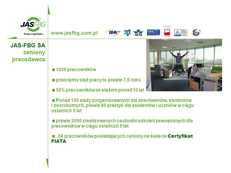  1030 pracowników  przeciętny staż pracy to prawie 7,5 roku  30% pracowników ze stażem ponad 10 lat  Ponad 130 staży zorganizowanych dla absolwentów, studentów i bezrobotnych, prawie 80 praktyk dla studentów i uczniów w ciągu ostatnich 5 lat  prawie 3000 zrealizowanych osobodni szkoleń zewnętrznych dla pracowników w ciągu ostatnich 5 lat  38 pracowników posiadających ceniony na świecie Certyfikat FIATA JAS-FBG SA ceniony pracodawca www.jasfbg.com.pl DWUKROTNY LAUREAT
