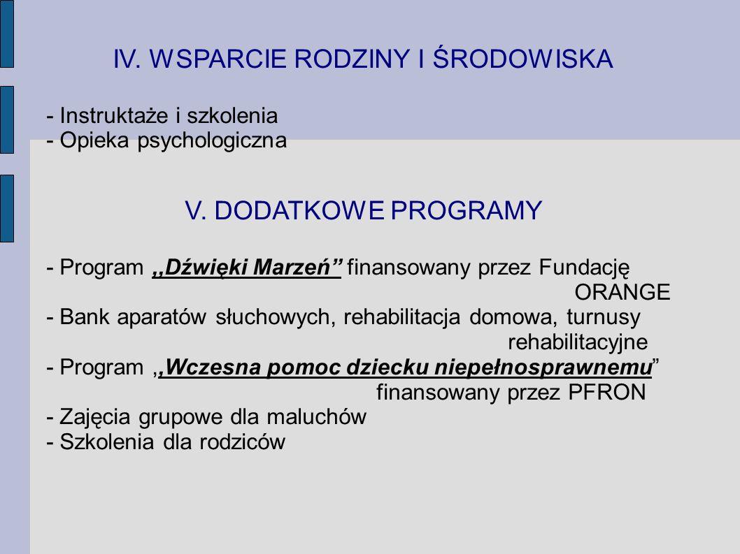IV. WSPARCIE RODZINY I ŚRODOWISKA - Instruktaże i szkolenia - Opieka psychologiczna V.