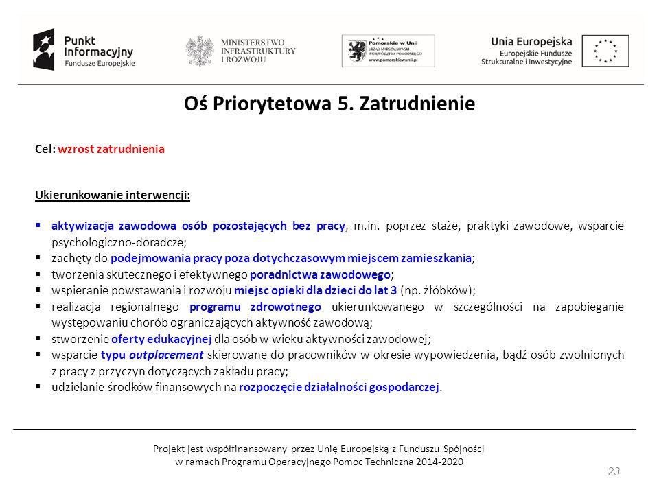 Projekt jest współfinansowany przez Unię Europejską z Funduszu Spójności w ramach Programu Operacyjnego Pomoc Techniczna 2014-2020 23 Oś Priorytetowa 5.