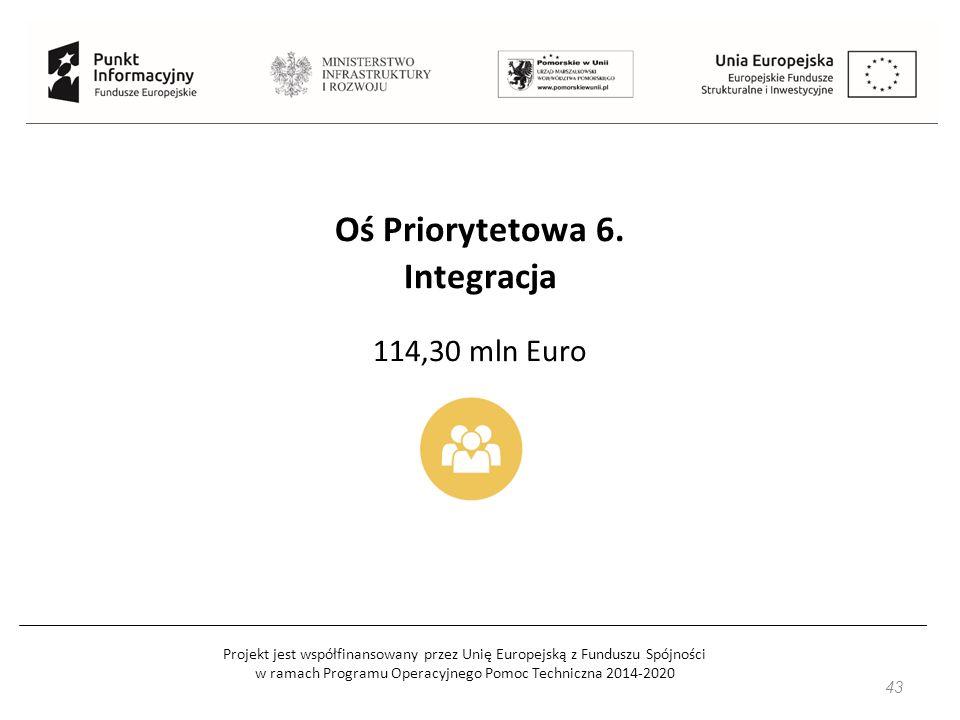 Projekt jest współfinansowany przez Unię Europejską z Funduszu Spójności w ramach Programu Operacyjnego Pomoc Techniczna 2014-2020 43 Oś Priorytetowa 6.