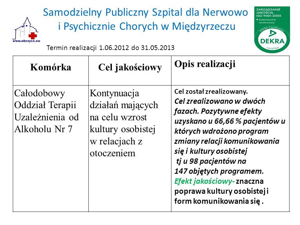 Samodzielny Publiczny Szpital dla Nerwowo i Psychicznie Chorych w Międzyrzeczu KomórkaCel jakościowy Opis realizacji Całodobowy Oddział Terapii Uzależ