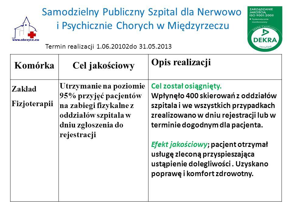 Samodzielny Publiczny Szpital dla Nerwowo i Psychicznie Chorych w Międzyrzeczu KomórkaCel jakościowy Opis realizacji Zakład Fizjoterapii Utrzymanie na