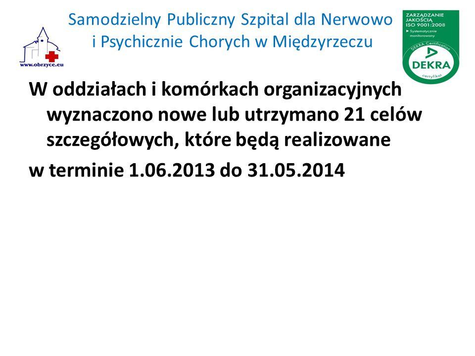 Samodzielny Publiczny Szpital dla Nerwowo i Psychicznie Chorych w Międzyrzeczu W oddziałach i komórkach organizacyjnych wyznaczono nowe lub utrzymano 21 celów szczegółowych, które będą realizowane w terminie 1.06.2013 do 31.05.2014