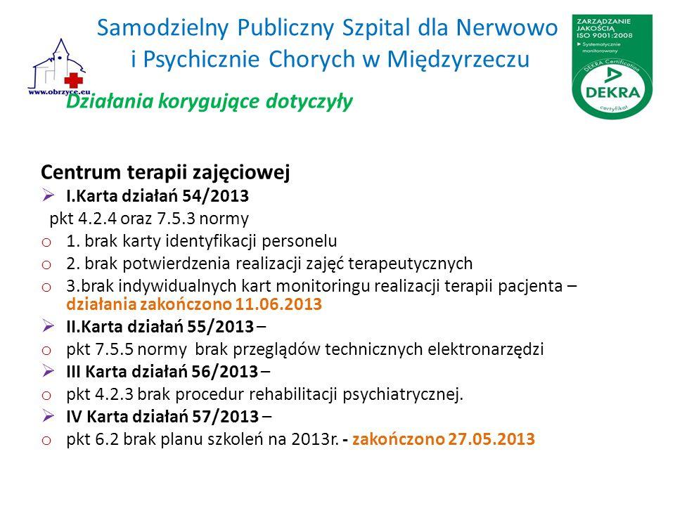 Samodzielny Publiczny Szpital dla Nerwowo i Psychicznie Chorych w Międzyrzeczu Działania korygujące dotyczyły Centrum terapii zajęciowej  I.Karta działań 54/2013 pkt 4.2.4 oraz 7.5.3 normy o 1.