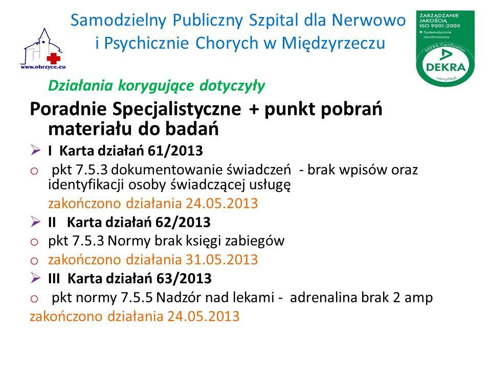 Samodzielny Publiczny Szpital dla Nerwowo i Psychicznie Chorych w Międzyrzeczu Działania korygujące dotyczyły Poradnie Specjalistyczne + punkt pobrań