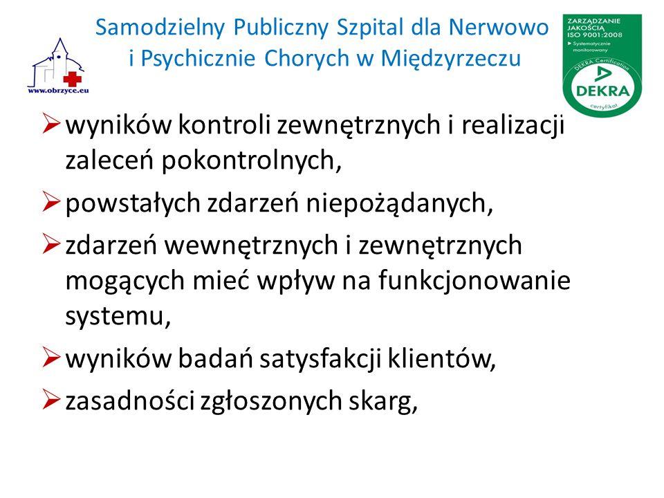 Samodzielny Publiczny Szpital dla Nerwowo i Psychicznie Chorych w Międzyrzeczu  wyników kontroli zewnętrznych i realizacji zaleceń pokontrolnych,  p