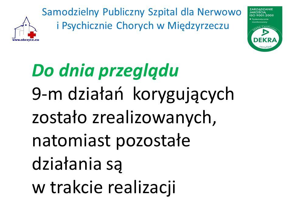 Samodzielny Publiczny Szpital dla Nerwowo i Psychicznie Chorych w Międzyrzeczu Do dnia przeglądu 9-m działań korygujących zostało zrealizowanych, natomiast pozostałe działania są w trakcie realizacji