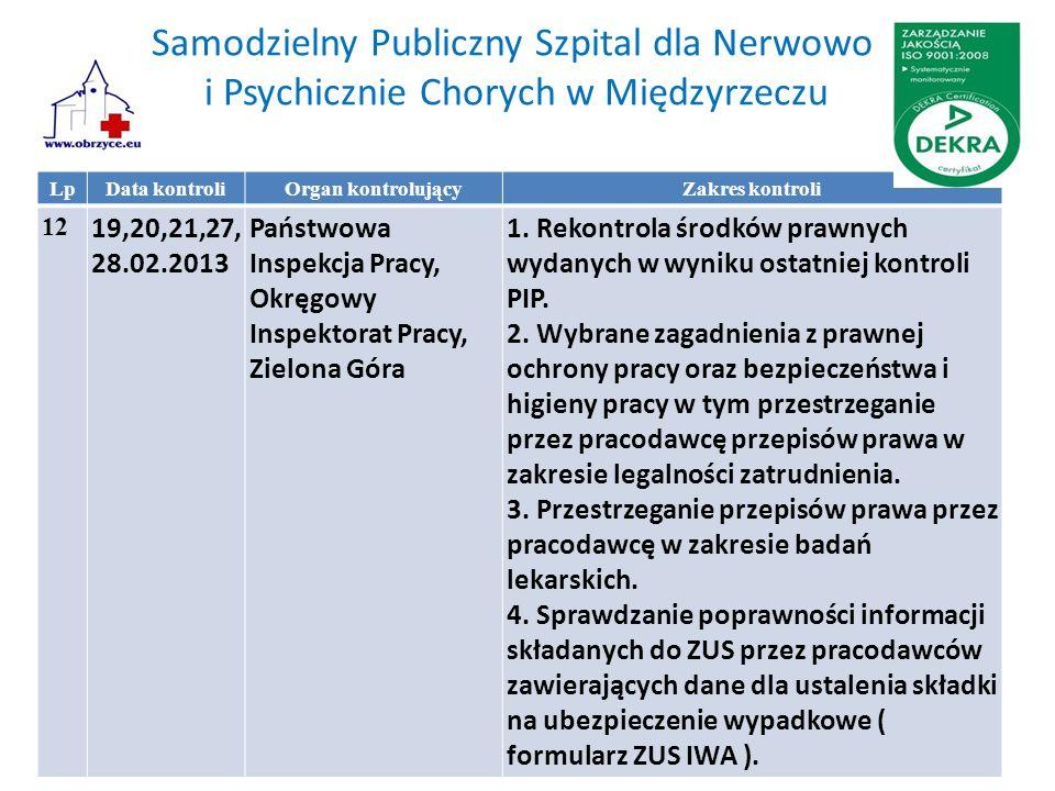Samodzielny Publiczny Szpital dla Nerwowo i Psychicznie Chorych w Międzyrzeczu LpData kontroliOrgan kontrolującyZakres kontroli 12 19,20,21,27, 28.02.