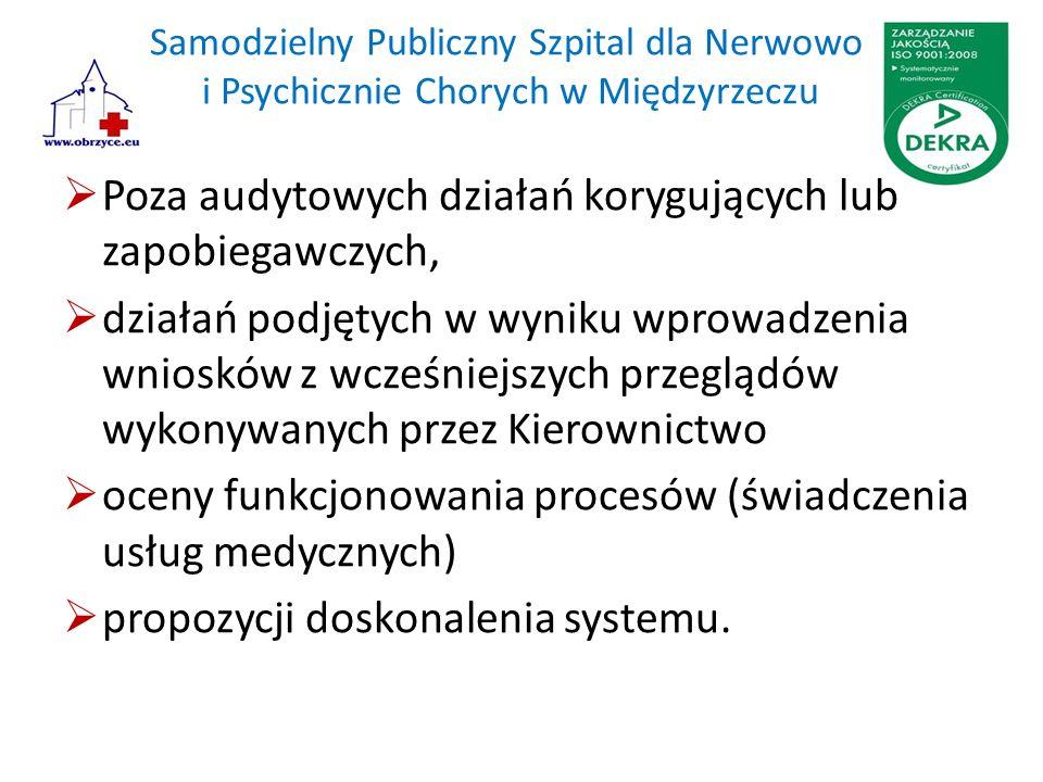 Samodzielny Publiczny Szpital dla Nerwowo i Psychicznie Chorych w Międzyrzeczu  Poza audytowych działań korygujących lub zapobiegawczych,  działań p