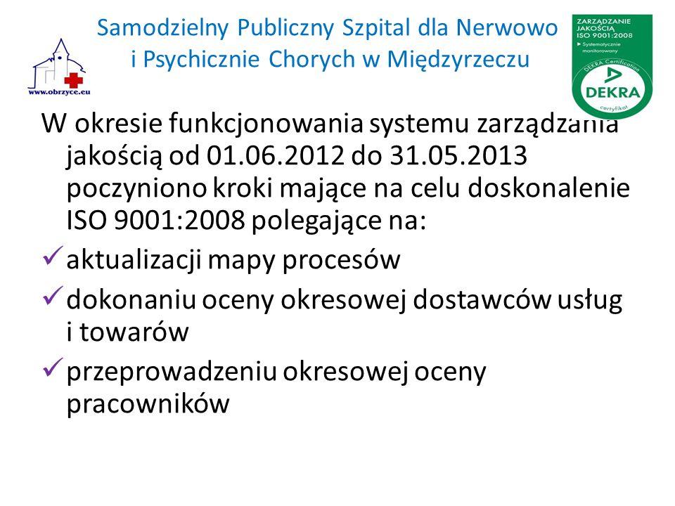 Samodzielny Publiczny Szpital dla Nerwowo i Psychicznie Chorych w Międzyrzeczu W okresie funkcjonowania systemu zarządzania jakością od 01.06.2012 do 31.05.2013 poczyniono kroki mające na celu doskonalenie ISO 9001:2008 polegające na: aktualizacji mapy procesów dokonaniu oceny okresowej dostawców usług i towarów przeprowadzeniu okresowej oceny pracowników
