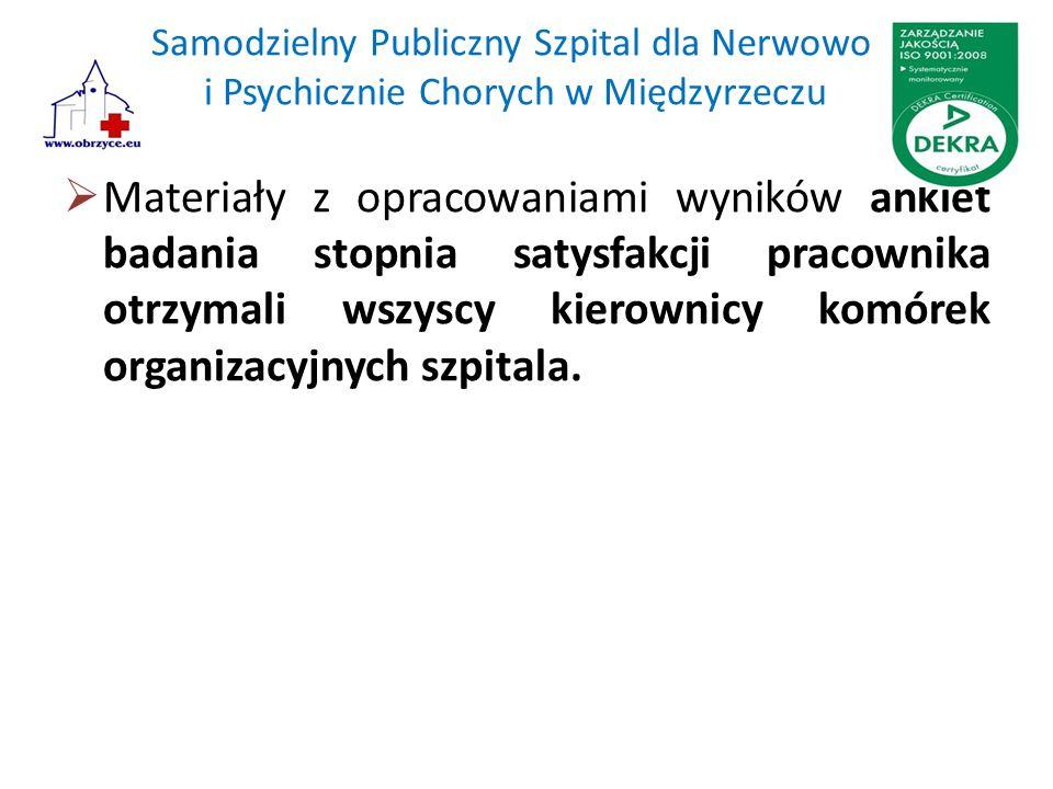 Samodzielny Publiczny Szpital dla Nerwowo i Psychicznie Chorych w Międzyrzeczu  Materiały z opracowaniami wyników ankiet badania stopnia satysfakcji pracownika otrzymali wszyscy kierownicy komórek organizacyjnych szpitala.