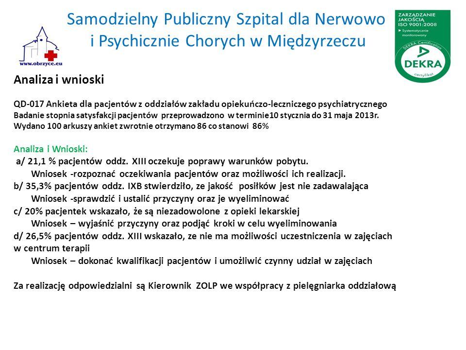 Samodzielny Publiczny Szpital dla Nerwowo i Psychicznie Chorych w Międzyrzeczu Analiza i wnioski QD-017 Ankieta dla pacjentów z oddziałów zakładu opiekuńczo-leczniczego psychiatrycznego Badanie stopnia satysfakcji pacjentów przeprowadzono w terminie10 stycznia do 31 maja 2013r.