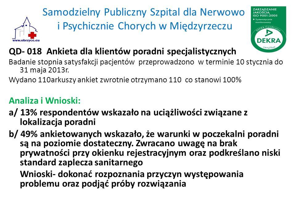 Samodzielny Publiczny Szpital dla Nerwowo i Psychicznie Chorych w Międzyrzeczu QD- 018 Ankieta dla klientów poradni specjalistycznych Badanie stopnia satysfakcji pacjentów przeprowadzono w terminie 10 stycznia do 31 maja 2013r.