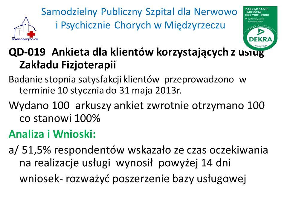 Samodzielny Publiczny Szpital dla Nerwowo i Psychicznie Chorych w Międzyrzeczu QD-019 Ankieta dla klientów korzystających z usług Zakładu Fizjoterapii Badanie stopnia satysfakcji klientów przeprowadzono w terminie 10 stycznia do 31 maja 2013r.