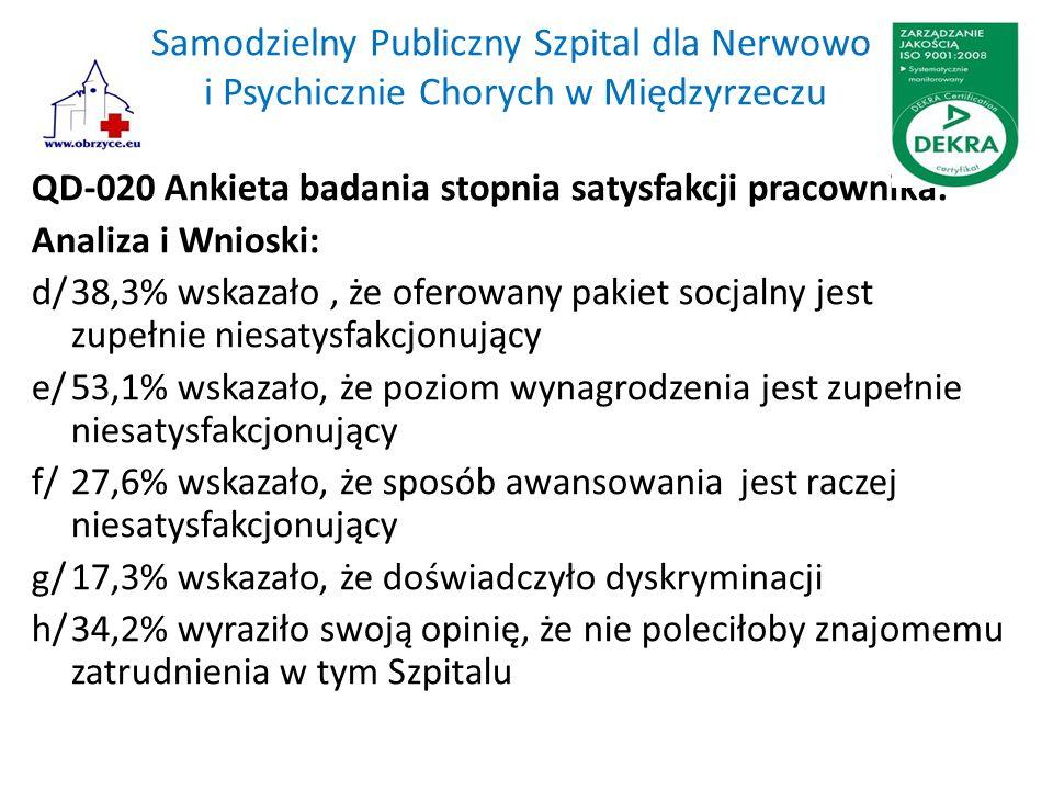 Samodzielny Publiczny Szpital dla Nerwowo i Psychicznie Chorych w Międzyrzeczu QD-020 Ankieta badania stopnia satysfakcji pracownika. Analiza i Wniosk