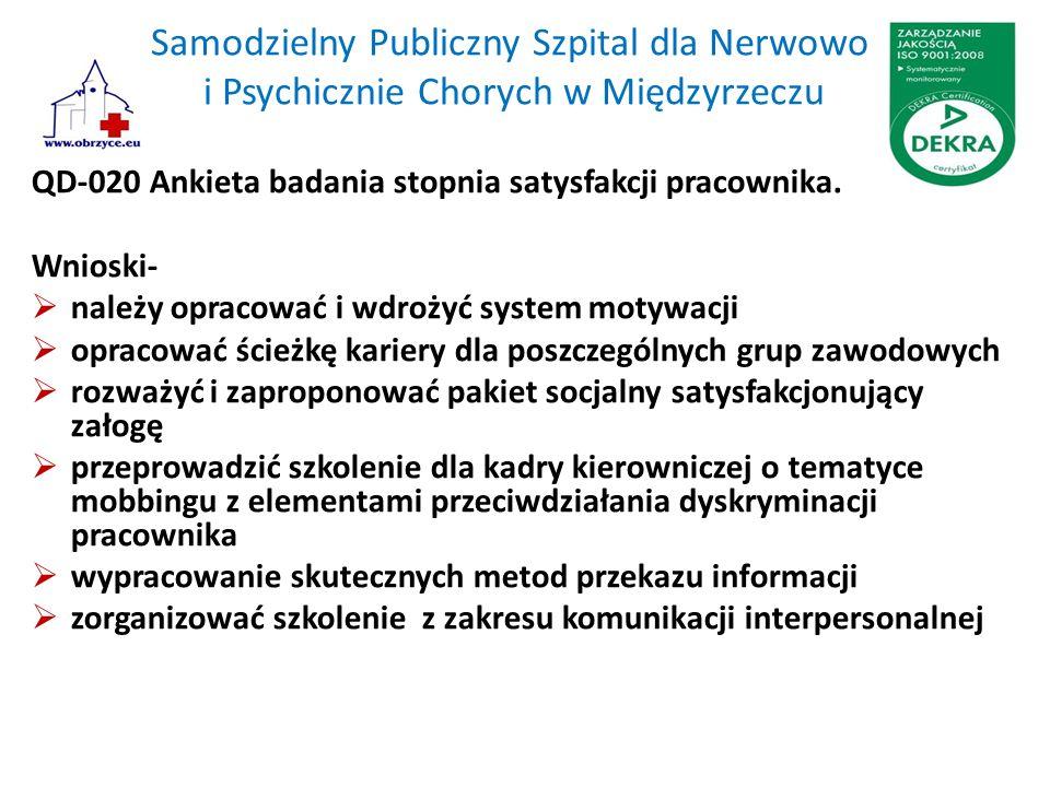 Samodzielny Publiczny Szpital dla Nerwowo i Psychicznie Chorych w Międzyrzeczu QD-020 Ankieta badania stopnia satysfakcji pracownika. Wnioski-  należ