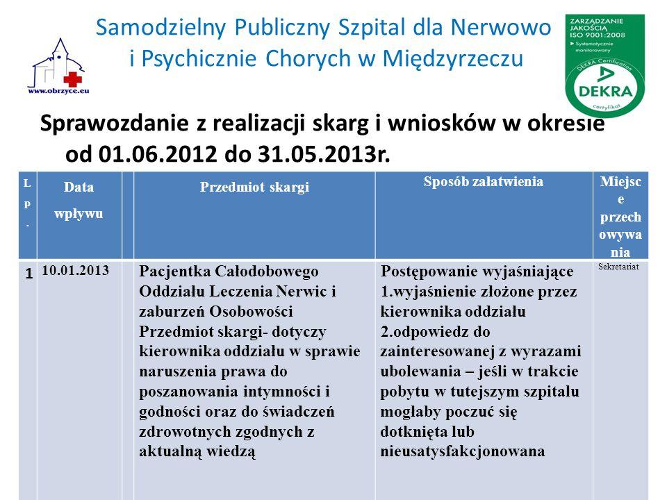 Samodzielny Publiczny Szpital dla Nerwowo i Psychicznie Chorych w Międzyrzeczu Sprawozdanie z realizacji skarg i wniosków w okresie od 01.06.2012 do 31.05.2013r.