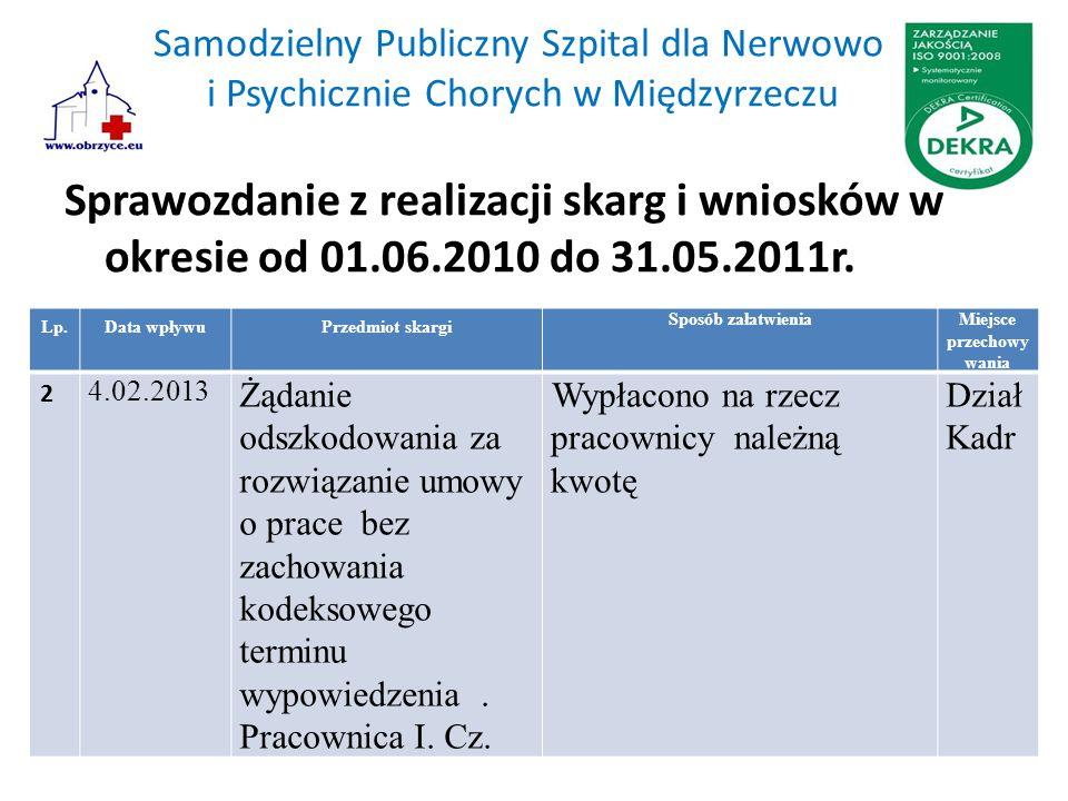 Samodzielny Publiczny Szpital dla Nerwowo i Psychicznie Chorych w Międzyrzeczu Sprawozdanie z realizacji skarg i wniosków w okresie od 01.06.2010 do 3