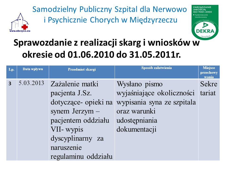 Samodzielny Publiczny Szpital dla Nerwowo i Psychicznie Chorych w Międzyrzeczu Sprawozdanie z realizacji skarg i wniosków w okresie od 01.06.2010 do 31.05.2011r.