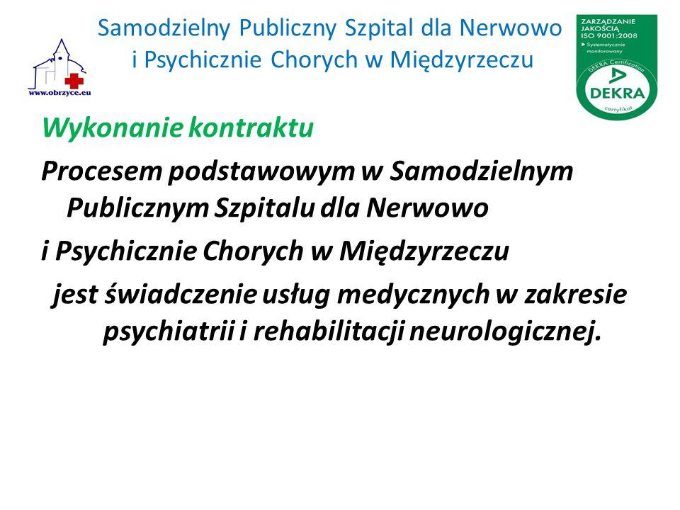 Samodzielny Publiczny Szpital dla Nerwowo i Psychicznie Chorych w Międzyrzeczu Wykonanie kontraktu Procesem podstawowym w Samodzielnym Publicznym Szpitalu dla Nerwowo i Psychicznie Chorych w Międzyrzeczu jest świadczenie usług medycznych w zakresie psychiatrii i rehabilitacji neurologicznej.