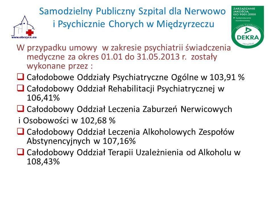 Samodzielny Publiczny Szpital dla Nerwowo i Psychicznie Chorych w Międzyrzeczu W przypadku umowy w zakresie psychiatrii świadczenia medyczne za okres 01.01 do 31.05.2013 r.