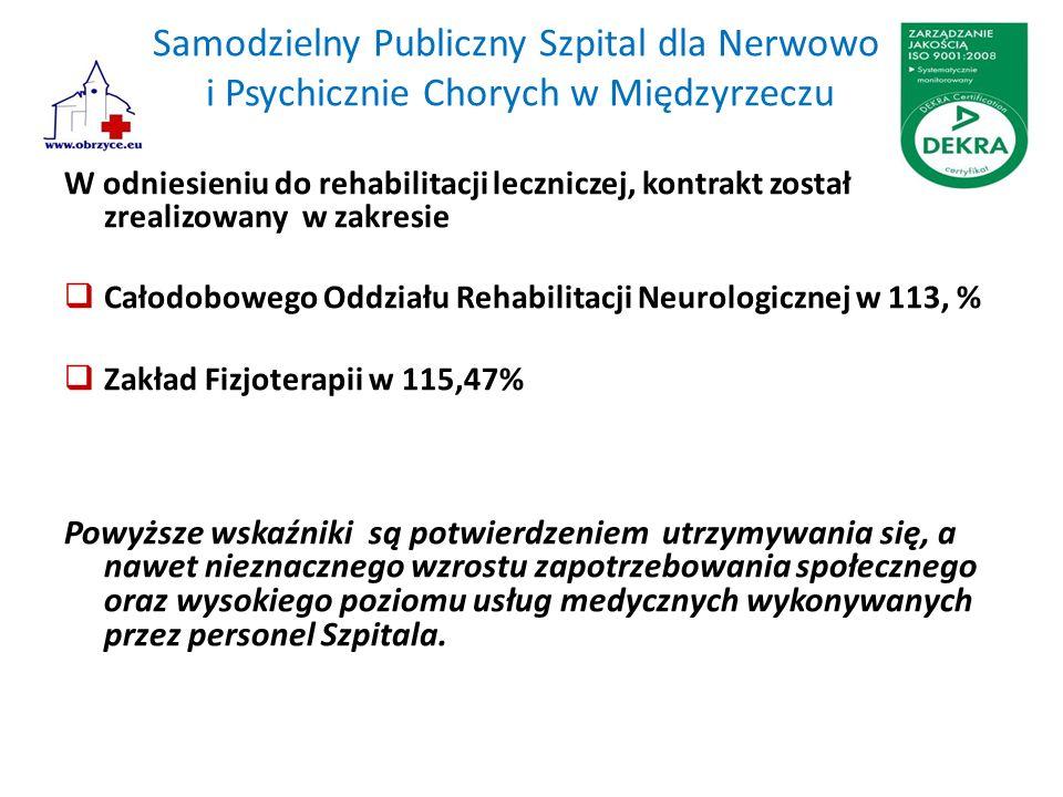 Samodzielny Publiczny Szpital dla Nerwowo i Psychicznie Chorych w Międzyrzeczu W odniesieniu do rehabilitacji leczniczej, kontrakt został zrealizowany w zakresie  Całodobowego Oddziału Rehabilitacji Neurologicznej w 113, %  Zakład Fizjoterapii w 115,47% Powyższe wskaźniki są potwierdzeniem utrzymywania się, a nawet nieznacznego wzrostu zapotrzebowania społecznego oraz wysokiego poziomu usług medycznych wykonywanych przez personel Szpitala.