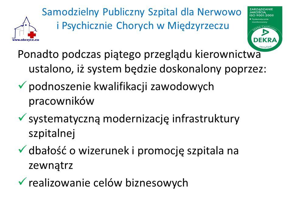 Samodzielny Publiczny Szpital dla Nerwowo i Psychicznie Chorych w Międzyrzeczu Ponadto podczas piątego przeglądu kierownictwa ustalono, iż system będz