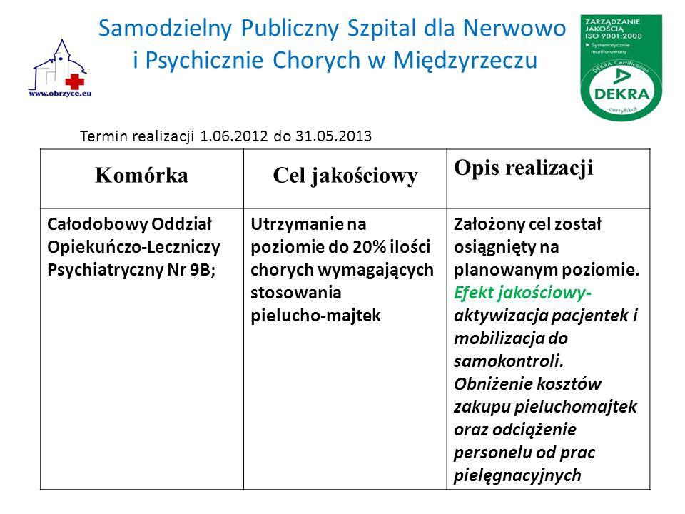 Samodzielny Publiczny Szpital dla Nerwowo i Psychicznie Chorych w Międzyrzeczu KomórkaCel jakościowy Opis realizacji Całodobowy Oddział Opiekuńczo-Lec