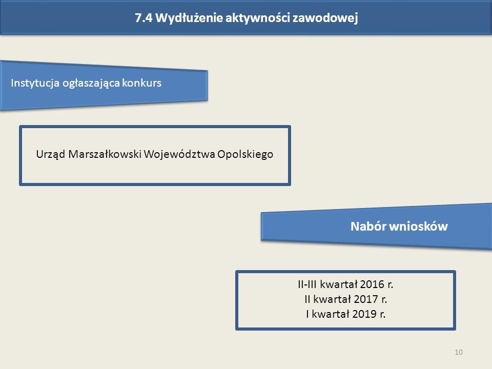 10 7.4 Wydłużenie aktywności zawodowej Instytucja ogłaszająca konkurs Nabór wniosków Urząd Marszałkowski Województwa Opolskiego II-III kwartał 2016 r.
