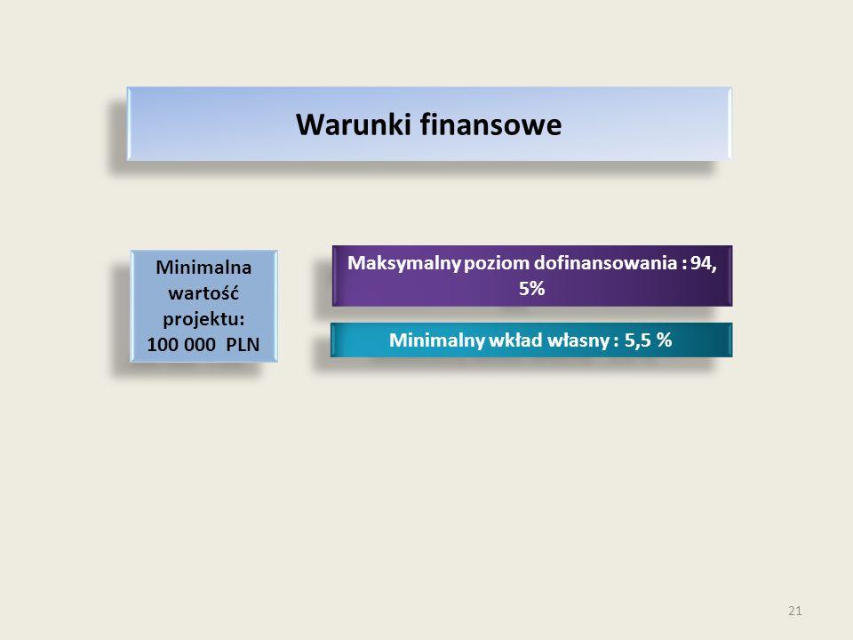 21 Warunki finansowe Minimalny wkład własny : 5,5 % Maksymalny poziom dofinansowania : 94, 5% Minimalna wartość projektu: 100 000 PLN Minimalna wartość projektu: 100 000 PLN