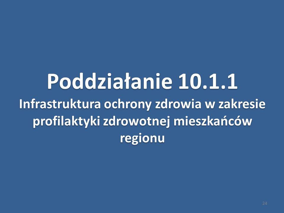 24 Poddziałanie 10.1.1 Infrastruktura ochrony zdrowia w zakresie profilaktyki zdrowotnej mieszkańców regionu Poddziałanie 10.1.1 Infrastruktura ochrony zdrowia w zakresie profilaktyki zdrowotnej mieszkańców regionu