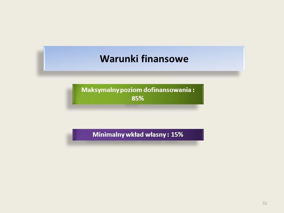 32 Minimalny wkład własny : 15% Maksymalny poziom dofinansowania : 85% Warunki finansowe