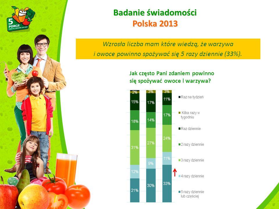 Badanie świadomości Polska 2013 Jak często Pani zdaniem powinno się spożywać owoce i warzywa.