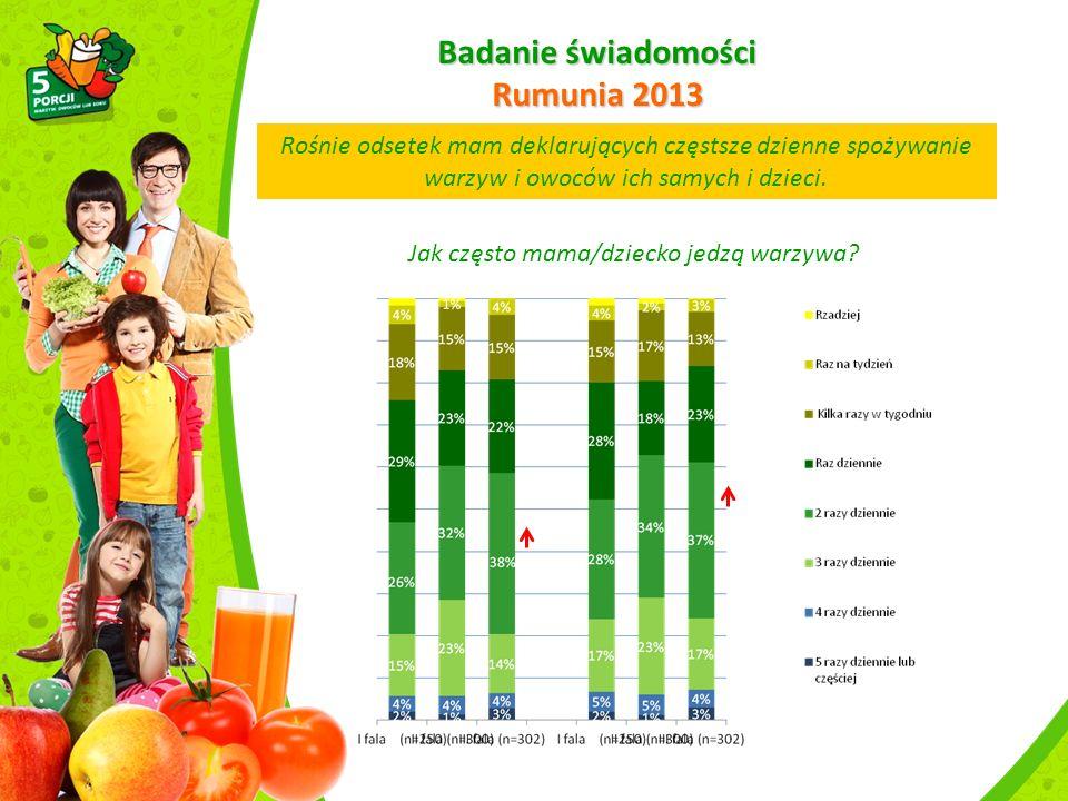 Badanie świadomości Rumunia 2013 Jak często mama/dziecko jedzą warzywa.