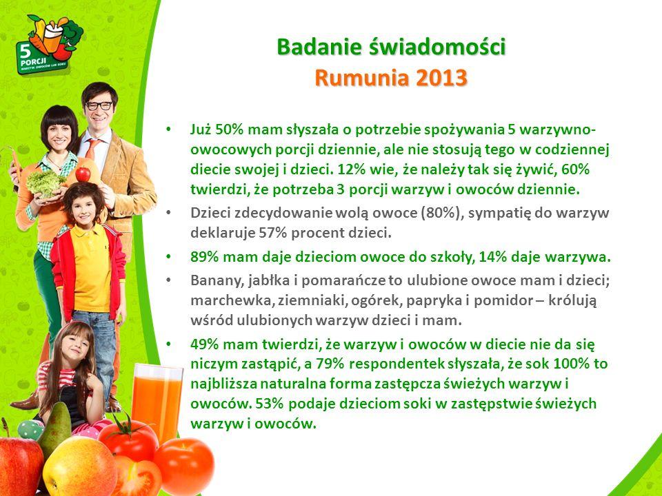 Badanie świadomości Rumunia 2013 Już 50% mam słyszała o potrzebie spożywania 5 warzywno- owocowych porcji dziennie, ale nie stosują tego w codziennej diecie swojej i dzieci.