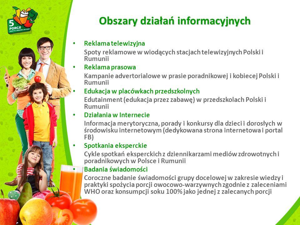Obszary działań informacyjnych Reklama telewizyjna Spoty reklamowe w wiodących stacjach telewizyjnych Polski i Rumunii Reklama prasowa Kampanie advertorialowe w prasie poradnikowej i kobiecej Polski i Rumunii Edukacja w placówkach przedszkolnych Edutainment (edukacja przez zabawę) w przedszkolach Polski i Rumunii Działania w Internecie Informacja merytoryczna, porady i konkursy dla dzieci i dorosłych w środowisku internetowym (dedykowana strona internetowa i portal FB) Spotkania eksperckie Cykle spotkań eksperckich z dziennikarzami mediów zdrowotnych i poradnikowych w Polsce i Rumunii Badania świadomości Coroczne badanie świadomości grupy docelowej w zakresie wiedzy i praktyki spożycia porcji owocowo-warzywnych zgodnie z zaleceniami WHO oraz konsumpcji soku 100% jako jednej z zalecanych porcji
