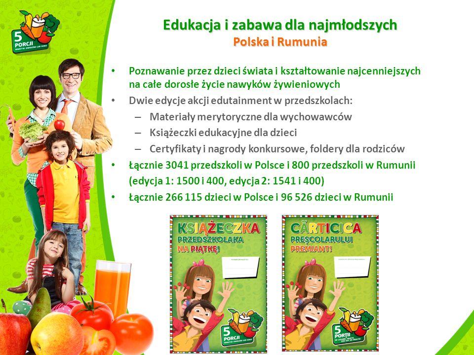 Dzieci kochają warzywa i owoce.A szczególnie marcheweczkę… Dzieci kochają warzywa i owoce.
