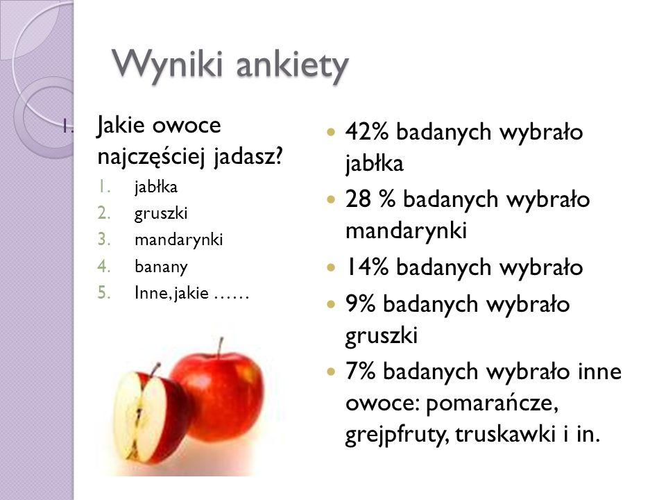 Wyniki ankiety 1.Jakie owoce najczęściej jadasz.