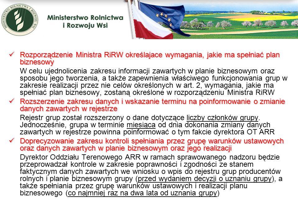 Rozporządzenie Ministra RiRW określajace wymagania, jakie ma spełniać plan biznesowy Rozporządzenie Ministra RiRW określajace wymagania, jakie ma spełniać plan biznesowy W celu ujednolicenia zakresu informacji zawartych w planie biznesowym oraz sposobu jego tworzenia, a także zapewnienia właściwego funkcjonowania grup w zakresie realizacji przez nie celów określonych w art.