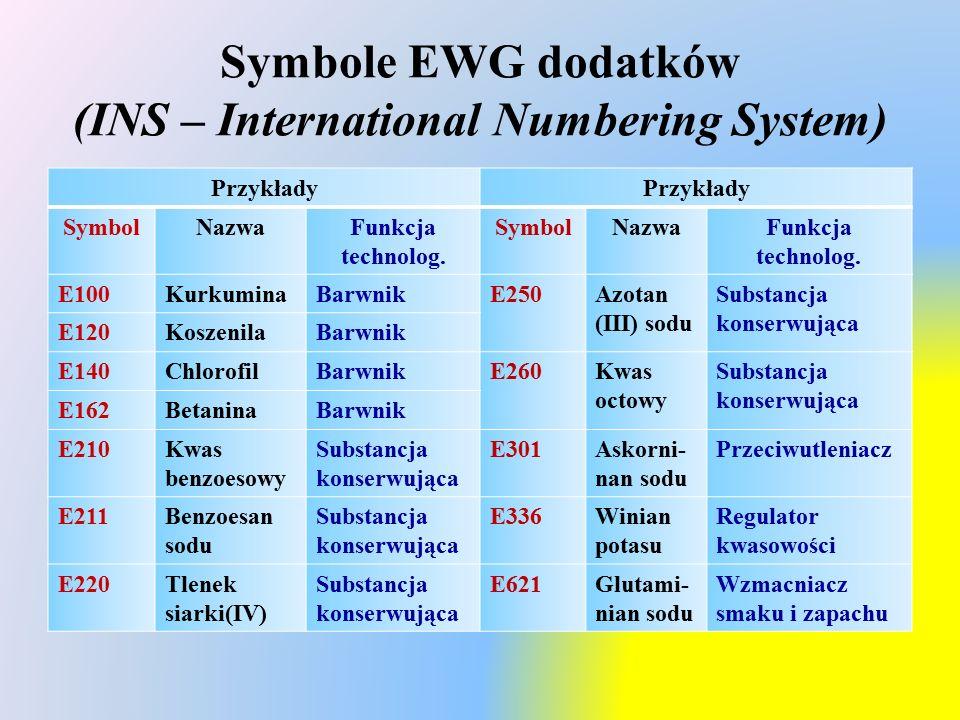 Symbole EWG dodatków (INS – International Numbering System) Przykłady SymbolNazwaFunkcja technolog. SymbolNazwaFunkcja technolog. E100KurkuminaBarwnik