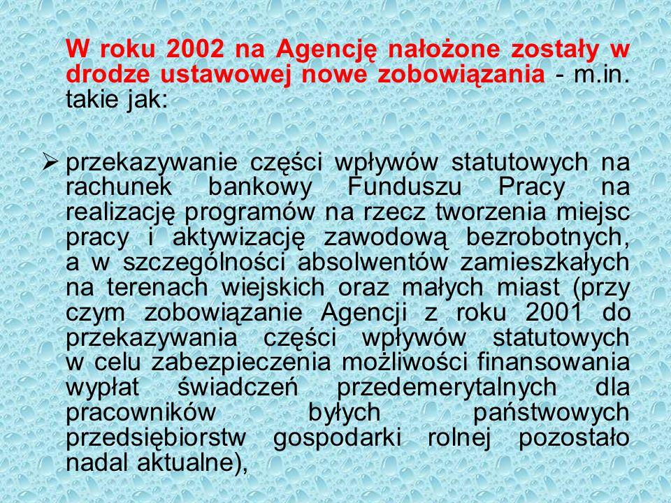 W roku 2002 na Agencję nałożone zostały w drodze ustawowej nowe zobowiązania - m.in.