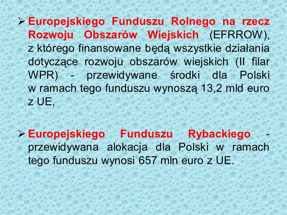  Europejskiego Funduszu Rolnego na rzecz Rozwoju Obszarów Wiejskich (EFRROW), z którego finansowane będą wszystkie działania dotyczące rozwoju obszarów wiejskich (II filar WPR) - przewidywane środki dla Polski w ramach tego funduszu wynoszą 13,2 mld euro z UE,  Europejskiego Funduszu Rybackiego - przewidywana alokacja dla Polski w ramach tego funduszu wynosi 657 mln euro z UE.