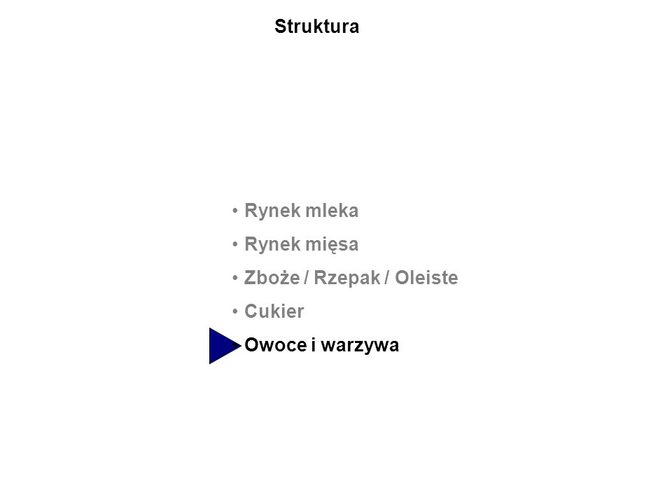 Struktura Rynek mleka Rynek mięsa Zboże / Rzepak / Oleiste Cukier Owoce i warzywa