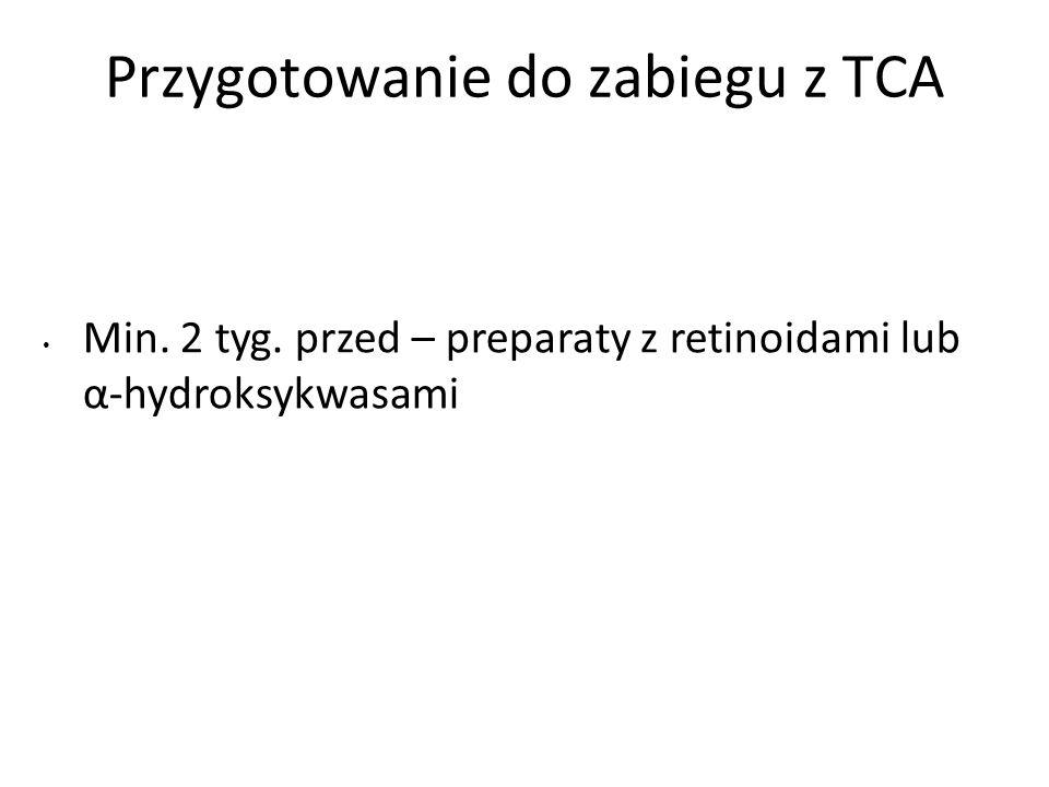 Przygotowanie do zabiegu z TCA Min. 2 tyg. przed – preparaty z retinoidami lub α-hydroksykwasami